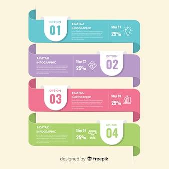 Modèle infographique plat