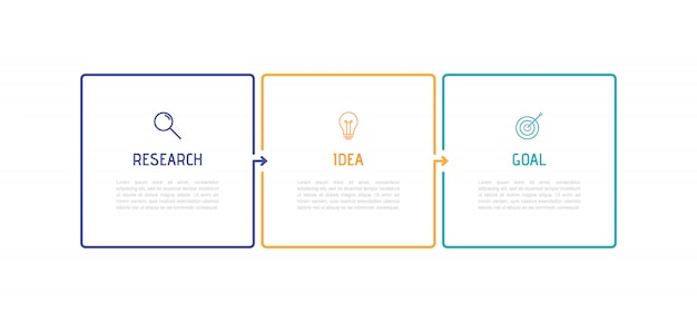 Modèle infographique de processus métier. conception de ligne mince avec numéros 3 options ou étapes.