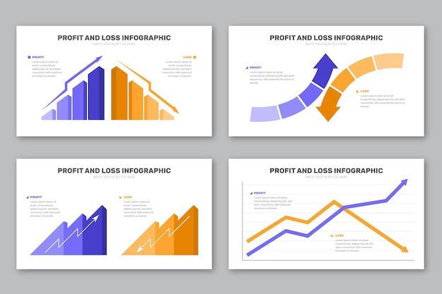 Modèle infographique de profits et pertes