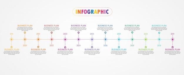 Modèle infographique avec treize étapes