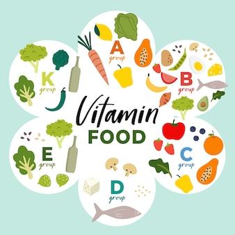 Modèle infographique de vitamine alimentaire