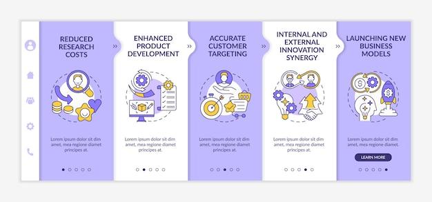 Modèle d'intégration des avantages de l'innovation ouverte. développement de produits amélioré. synergie d'innovation. site web mobile réactif avec des icônes. écrans d'étape de visite virtuelle de la page web. concept de couleur rvb