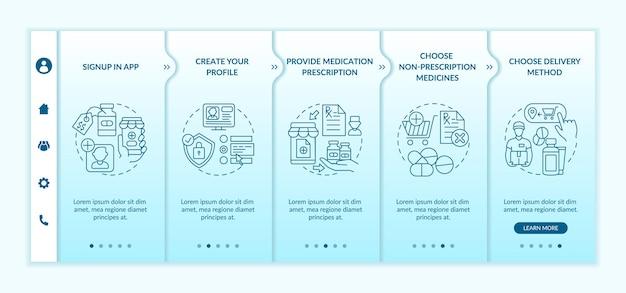 Modèle d'intégration de la commande de médicaments en ligne
