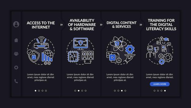 Modèle d'intégration des composants d'inclusion numérique