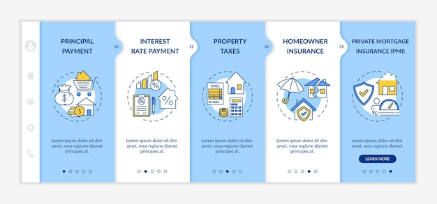Modèle d'intégration des composants de prêt hypothécaire
