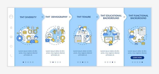 Modèle d'intégration des critères d'analyse de l'équipe de direction supérieure. expérience pédagogique et fonctionnelle de tmt. site web mobile réactif avec des icônes. écrans d'étape de visite virtuelle de la page web. concept de couleur rvb