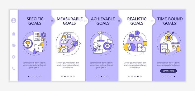 Modèle d'intégration de définition d'objectifs intelligents