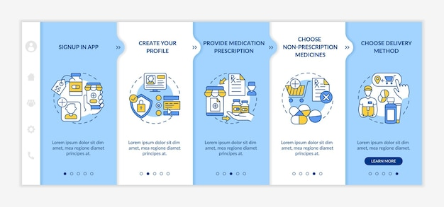 Modèle d'intégration des étapes de commande de médicaments en ligne