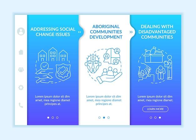 Modèle d'intégration des objectifs de développement des unités sociales