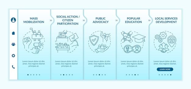 Modèle d'intégration des stratégies de changement d'unité sociale