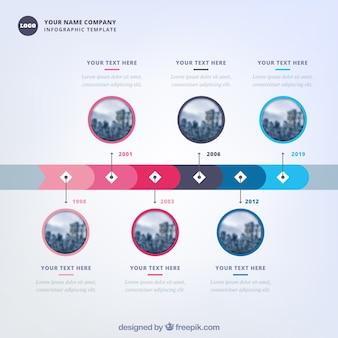 Modèle de ligne de temps de l'entreprise avec style moderne