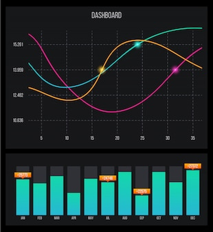 Modèle de marché boursier infographie tableau de bord.