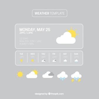 Modèle météo gris