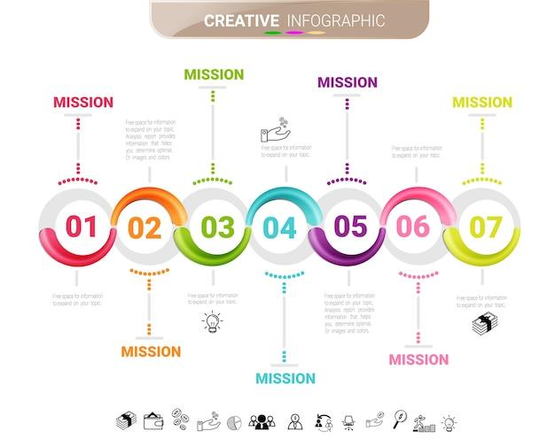 Modèle d'options de nombre infographie abstraite avec 7 étapes