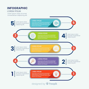 Modèle d'organigramme chronologique