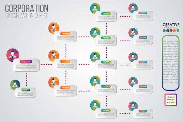 Modèle d'organigramme corporatif avec des icônes de gens d'affaires.