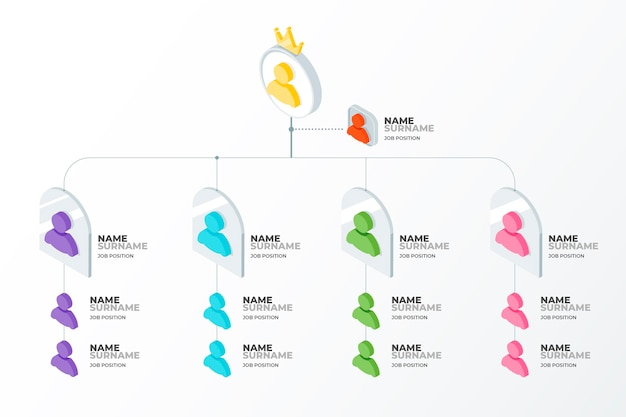 Modèle d'organigramme isométrique