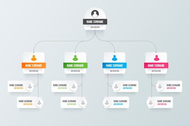 Modèle d'organigramme de style papier