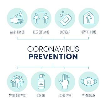 Modèle de pack infographique de prévention des coronavirus