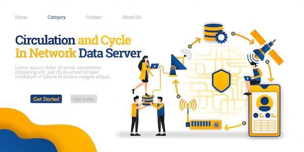 Modèle de page de destination. circulation et cycle dans le serveur de données. vue d'ensemble des données de communication réseau depuis un téléphone