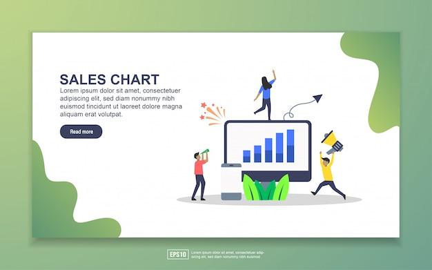 Modèle de page de destination du graphique des ventes