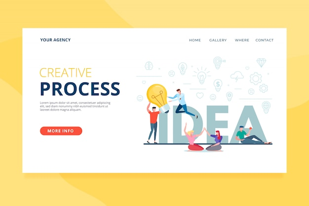 Modèle de page de destination pour processus créatif