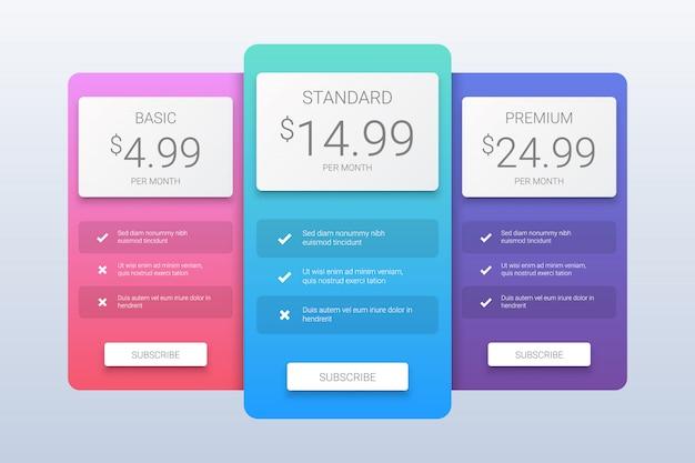 Modèle de plans de tarification simple