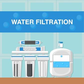 Modèle plat d'affiche de filtration de l'eau avec texte