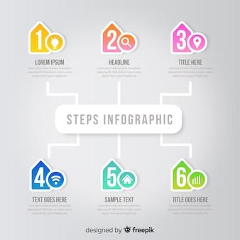 Modèle plat d'étapes d'infographie