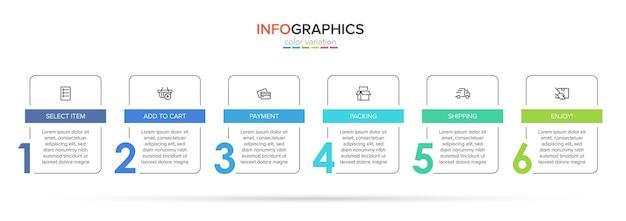 Modèle pour faire du shopping infographie