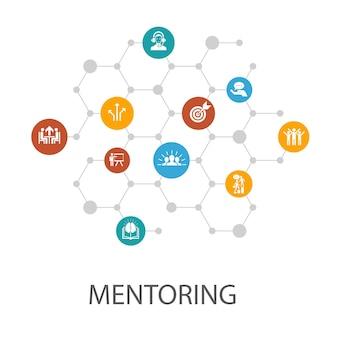 Modèle de présentation de mentorat, mise en page de la couverture et direction de l'infographie, formation, motivation, icônes de réussite