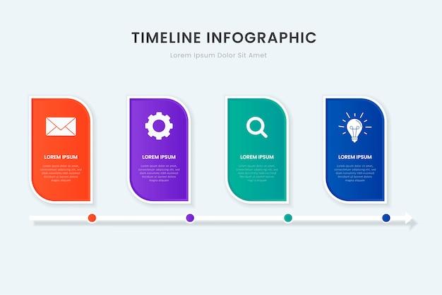 Modèle de processus d'infographie métier chronologie moderne