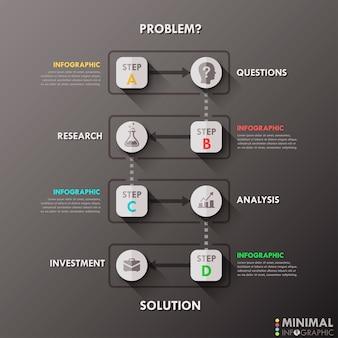 Modèle de processus infographique minimal