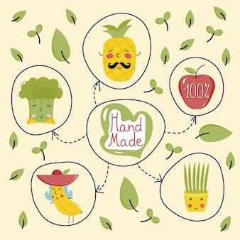 Modèle de produit biologique avec des fruits et légumes