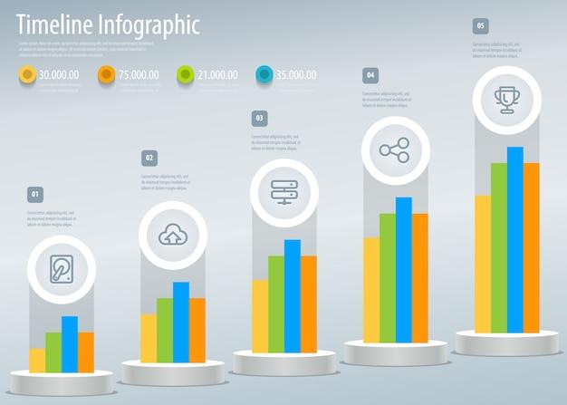 Modèle de rapport de chronologie infographique avec icônes