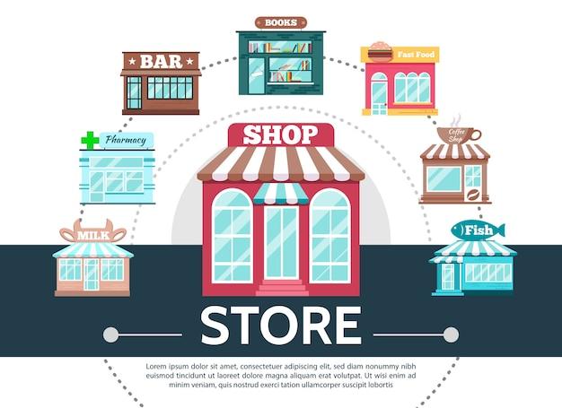 Modèle rond de magasins plats