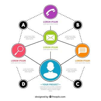 Modèle de schéma avec icônes de communication