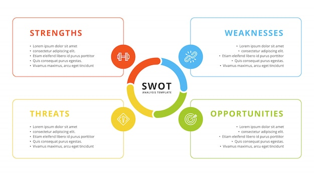 Modèle swot ou conception infographique de la planification stratégique