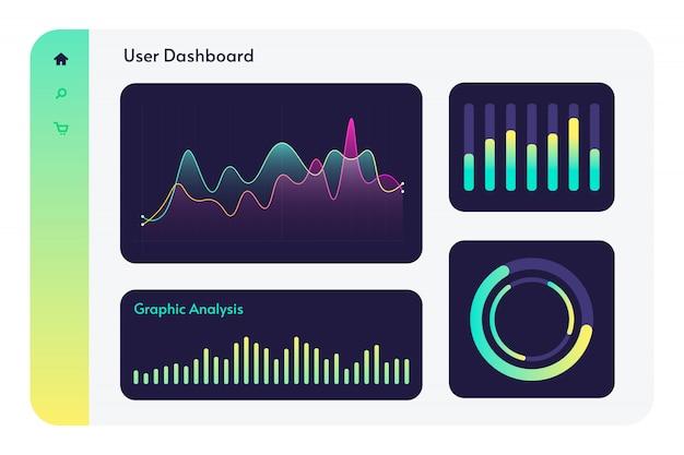 Modèle de tableau de bord utilisateur avec graphiques circulaires, diagrammes, barres statistiques.