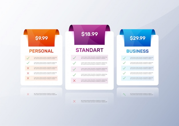 Modèle de tableau des prix pour le site web