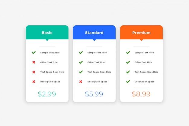 Modèle de tableau de prix simple et propre pour le site web