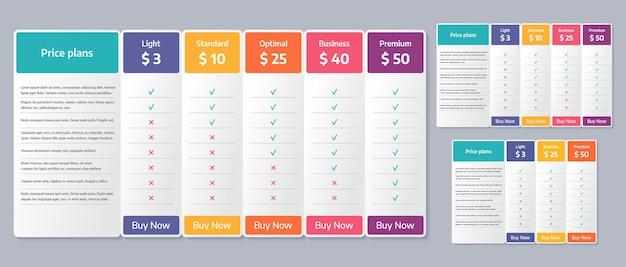 Modèle de tableau de prix. tableau du plan de comparaison. définissez la grille de données de tarification avec 3, 4 et 5 colonnes.