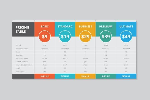 Modèle de tableaux de prix