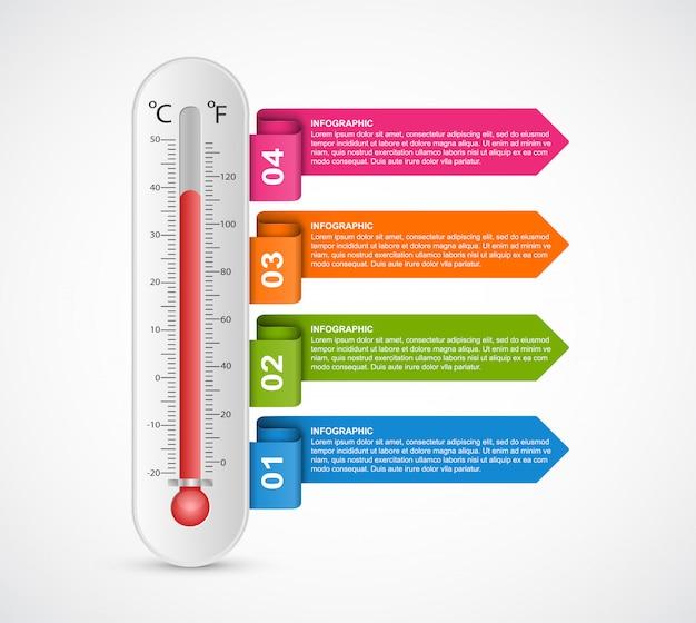 Modèle de thermomètre infographique
