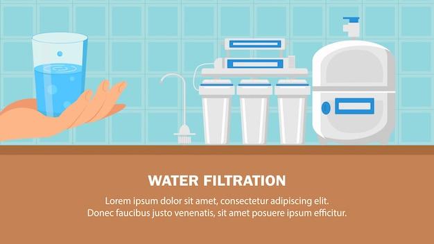 Modèle de vecteur de bannière de site web filtration de l'eau.