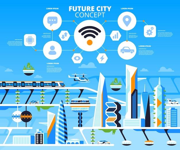Modèle de vecteur de bannière de technologie future ville. concept d'innovation technologique et infrastructurelle. mise en page de l'affiche de la métropole respectueuse de l'environnement. illustration plate de paysage urbain futuriste avec espace de texte