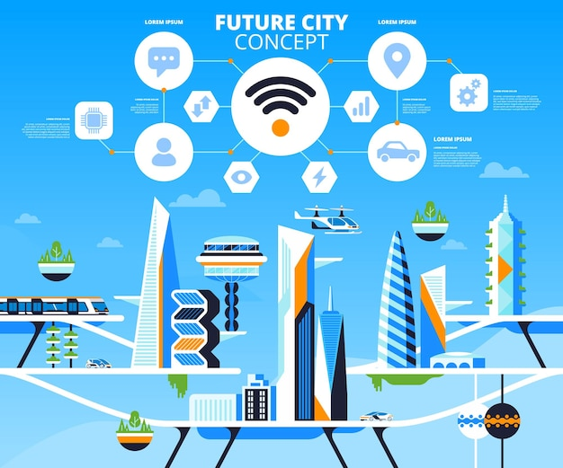 Modèle vectoriel de bannière plate de ville de haute technologie. métropole intelligente, concept d'innovations respectueuses de l'environnement. métropole intelligente, mise en page de l'affiche iot. bâtiments futuristes et illustration de transport avec espace de texte
