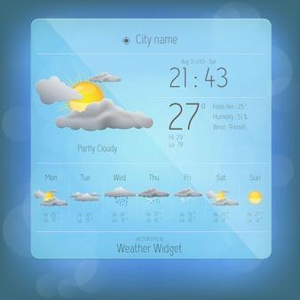 Modèle de widget météo.