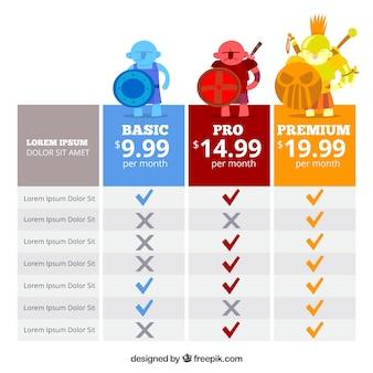 Modèles de table de tarification