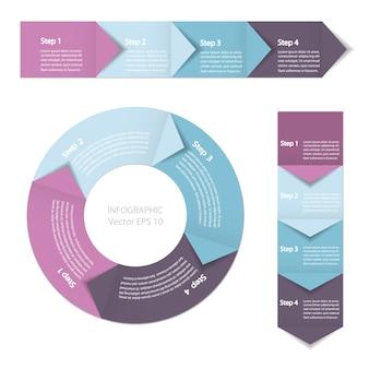 Module de diagramme de processus